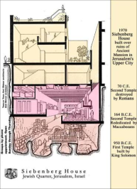 Map of the floors of the house